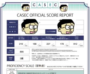 CASEC スコア